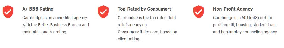 cambridge credit